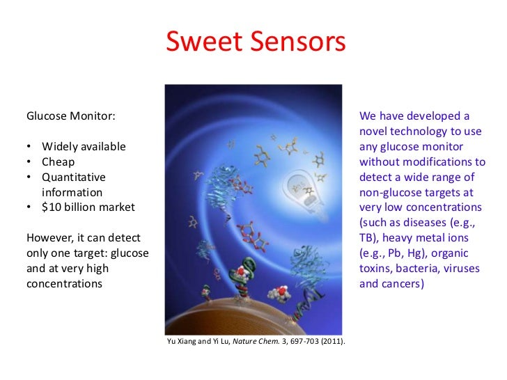 Sweet SensorsGlucose Monitor:                                                                 We have developed a         ...
