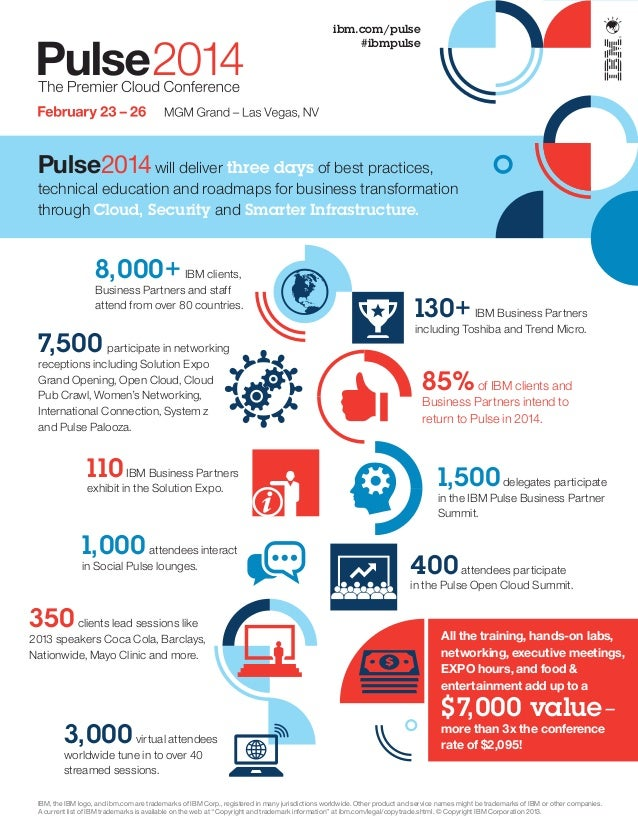 IBM Pulse 2014 Infographic