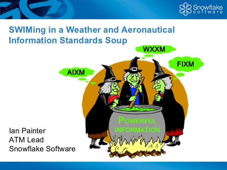SWIMing in a Weather and AeronauticalInformation Standards SoupIan PainterATM LeadSnowflake Software