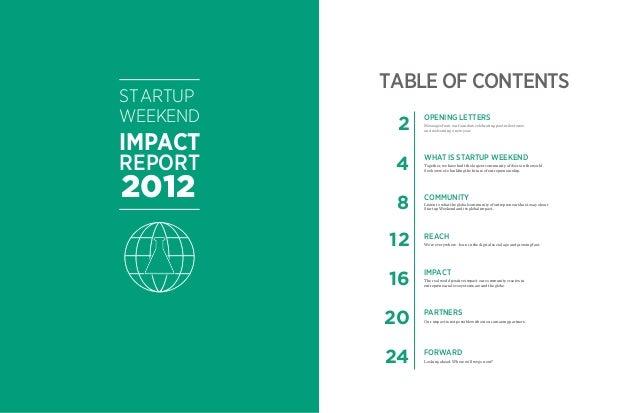 StartupWeekend Impact Report 2012