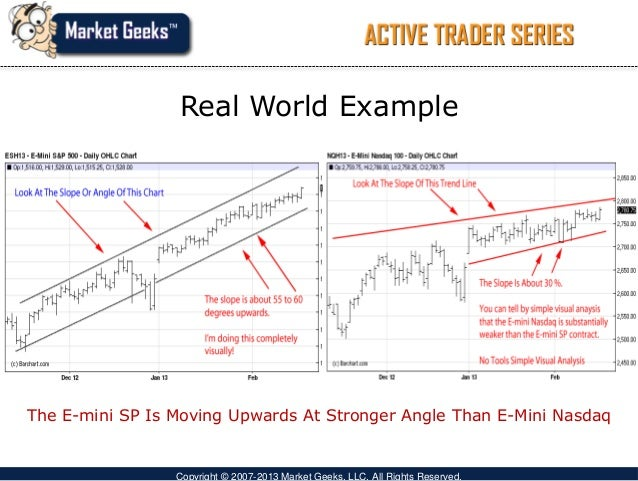 Swing trade with options