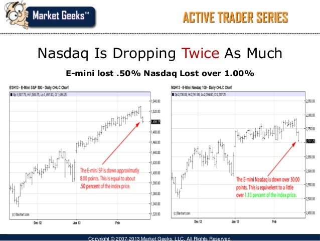 Free trading strategies that work