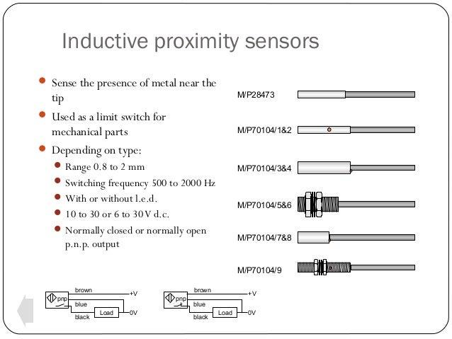 Inductive Proximity Sensor Symbol Symbols Free Download