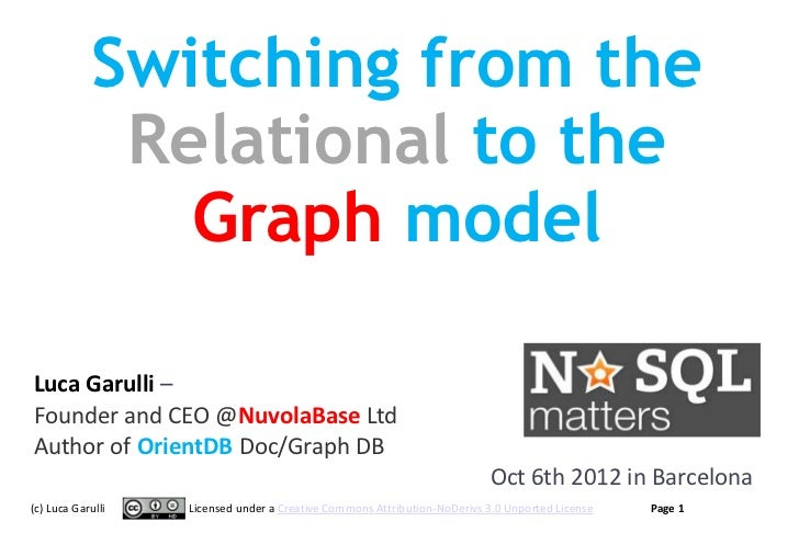 Switching from the             Relational to the               Graph modelLuca Garulli –Founder and CEO @NuvolaBase LtdAut...