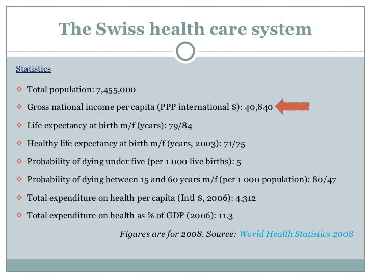 an analysis of the health care system The real cost of the us health care system  evidence analysis of data  primarily from 2013-2016 from key international organizations.