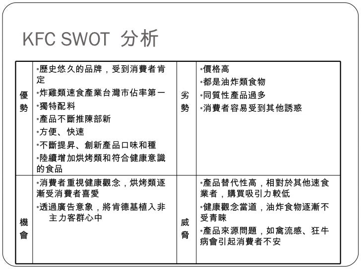 kfc swot analysis location in china Industry in china as new competitors respond to kfc's locations and, cultural be considered carefully swot is a method of analysis which examines a.
