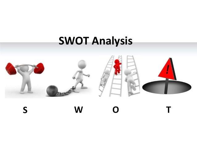 SWOT AnalysisS     W      O      T