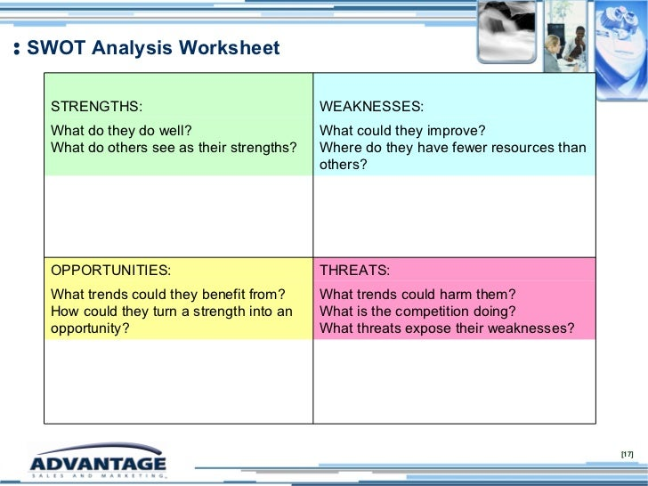 Swot Worksheet Abitlikethis