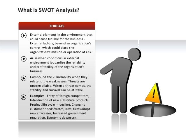 The external elements of swot analysis are