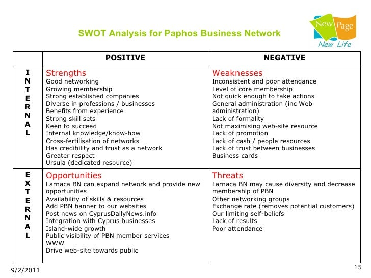 swot analysis post office The office depot was founded in 1986 with it's headquarter in boca, raton, florida, us which is based on the industry of specialty retail the company's operations.