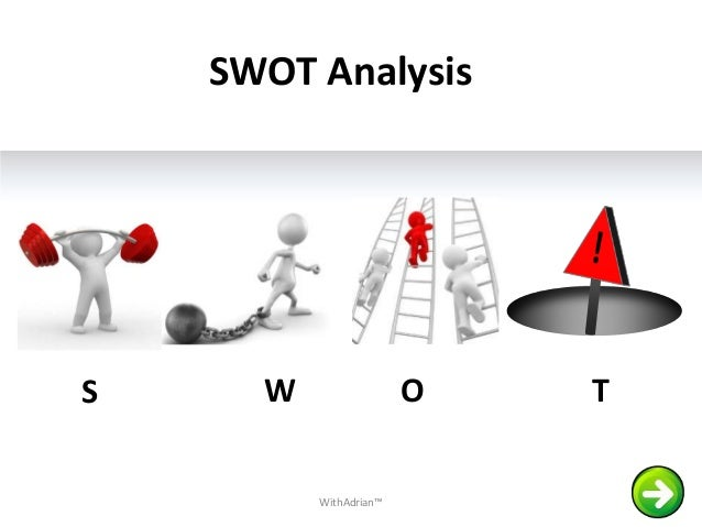 SWOT Analysis WithAdrian™ 2013