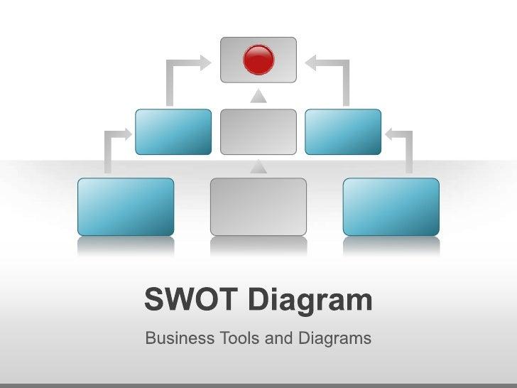 SWOT Diagram - Editable PPT