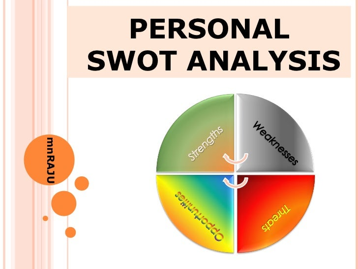 Personal Swot Analysis  Digital Citizenship And Learning