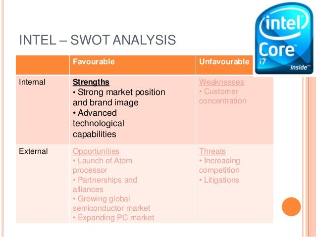 amd vs intel strategy action swot analysis