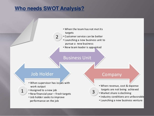 ayamas swot analysis Kfc holdings malaysia bhd fundamental company report provides a complete overview of the company's affairs all available data is presented in a comprehensive and easily accessed format the report includes financial and swot information, industry analysis, opinions, estimates, plus annual and quarterly forecasts made by stock market experts.