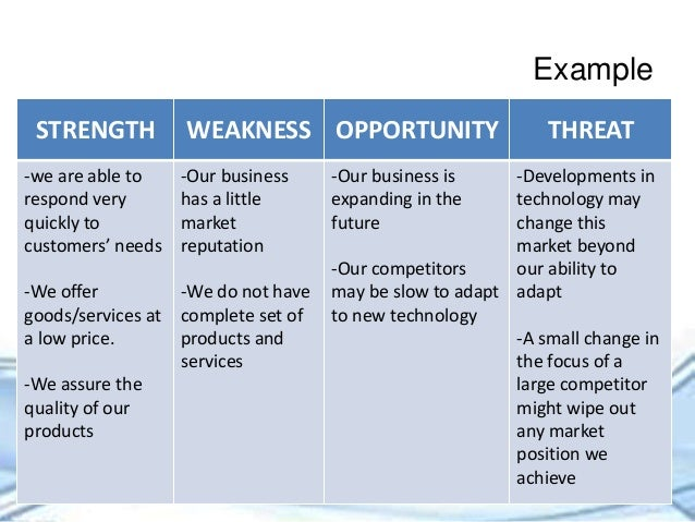 Leadership strengths weaknesses essay || Essay Academic Service