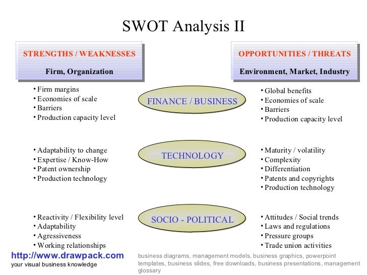 small scale industries swot analysis Swot analysis micro small medium entreprise (msme) geulis craft umbrella to swot analysis micro small large-scale industries play a.
