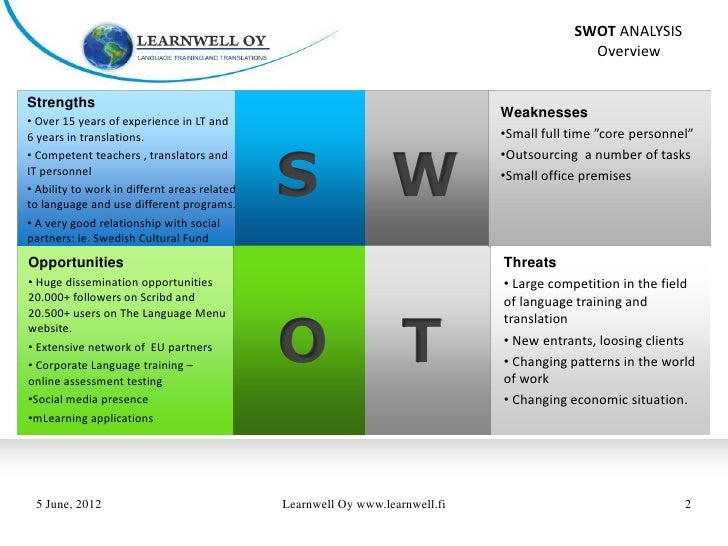 """offshore outsourcing a swot analysis of Swot analysis of offshoring business offshoring introduction offshoring also known as offshore outsourcing, """"is defined by firm activities being geographically."""