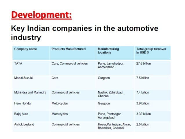 marketing strategies of mahindra automobiles