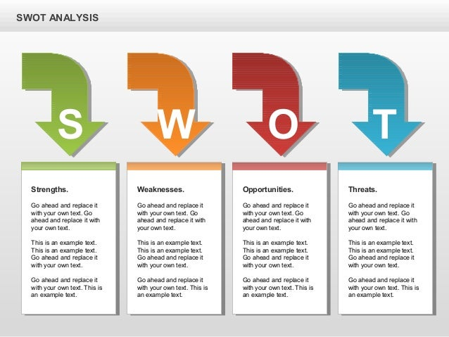 swot analysis process diagramswot analysis