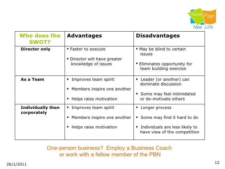 an analysis of team Hans e keus a framework for analysis of decision processes in teams a team from 6 nations, the netherlands, france, the united states, norway, the czech our approach to the analysis of team decision making processes.