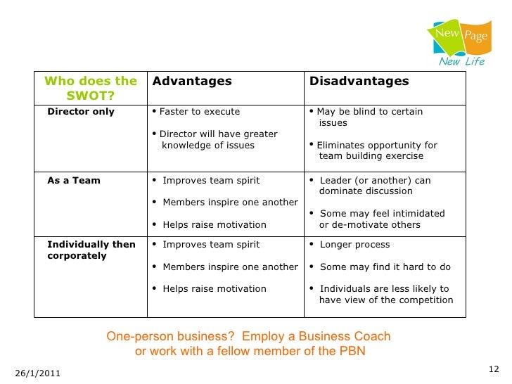 seminar advantage and disadvantage essay