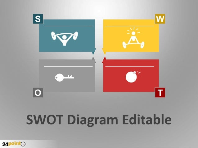 SWOT Diagram Header goes here • Use this space for bullets • Use this space for bullets Header goes here • Use this space ...