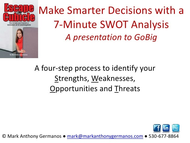 Make Better Decisions with a SWOT Analysis