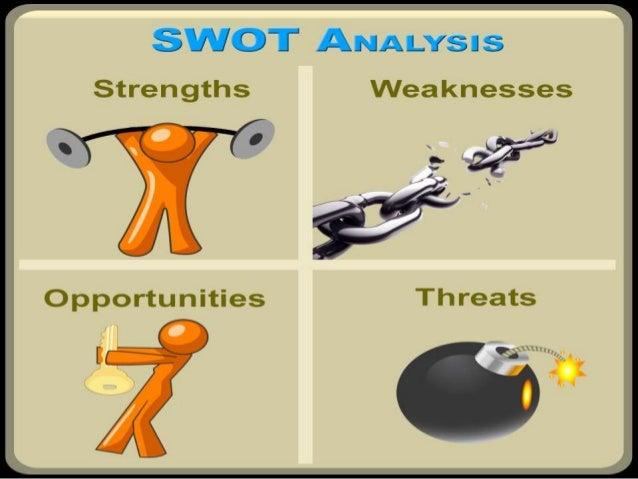 Analisis SWOT Analisis kondisi internal + eksternal individu / organisasi sbg dasar untuk merancang strategi kerja maupuan...