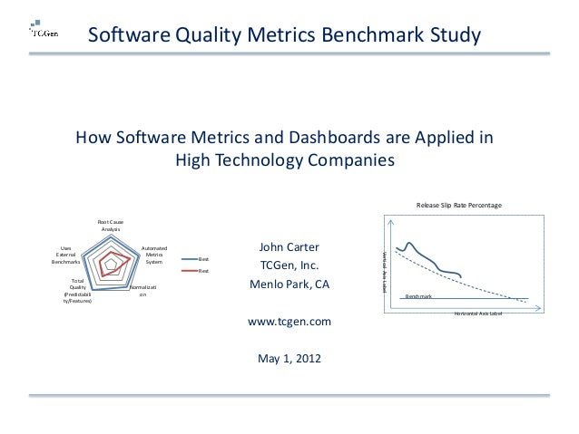 Software Quality Metrics Benchmark Study         How Software Metrics and Dashboards are Applied in                    Hig...
