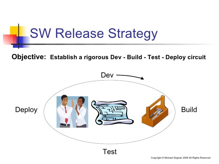 sw Release Strategy Dev Build