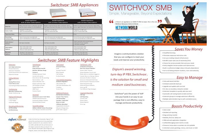 Switchvox 4.0 is here!!!!