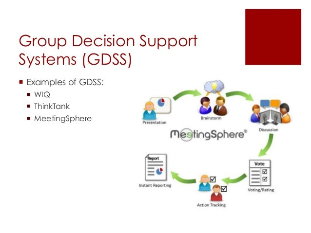 group decision support system Designing and developing a decision support system (dss) is a complex, time consuming and expensive process it's true that current decision supports systems are far more responsive, flexible and smart than their previous generation.