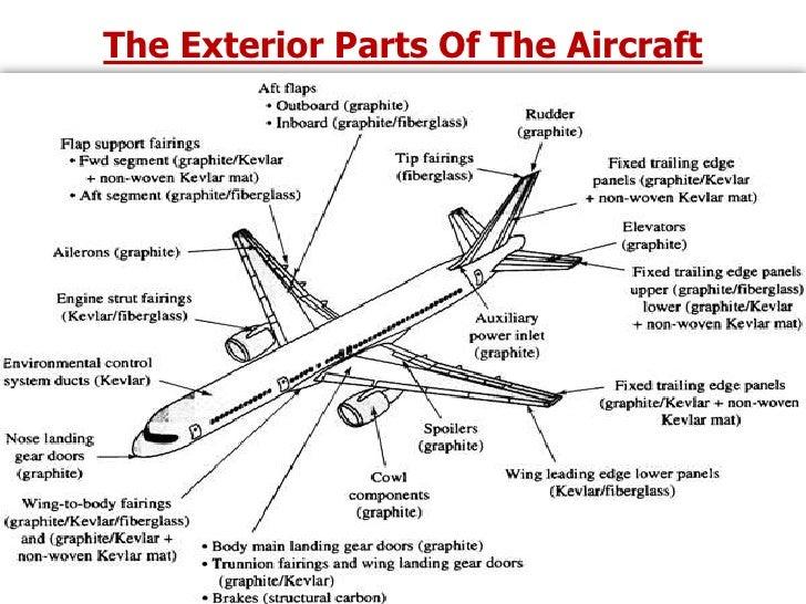 Frankfinn aviation presentation
