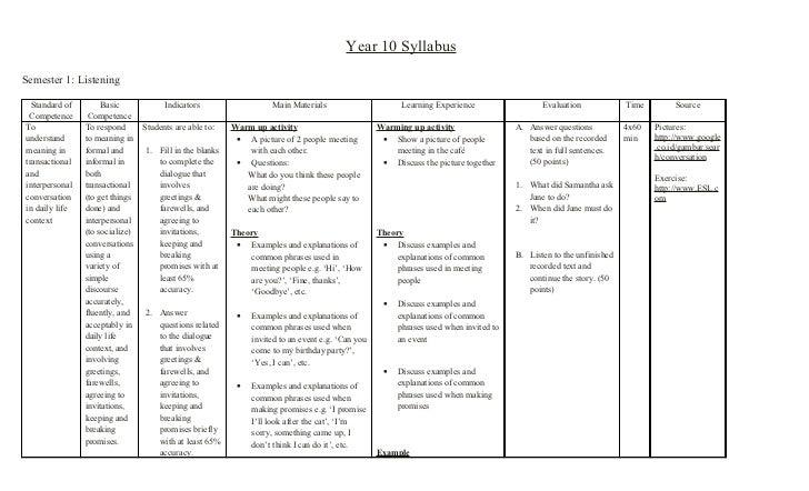 Syllabus complete