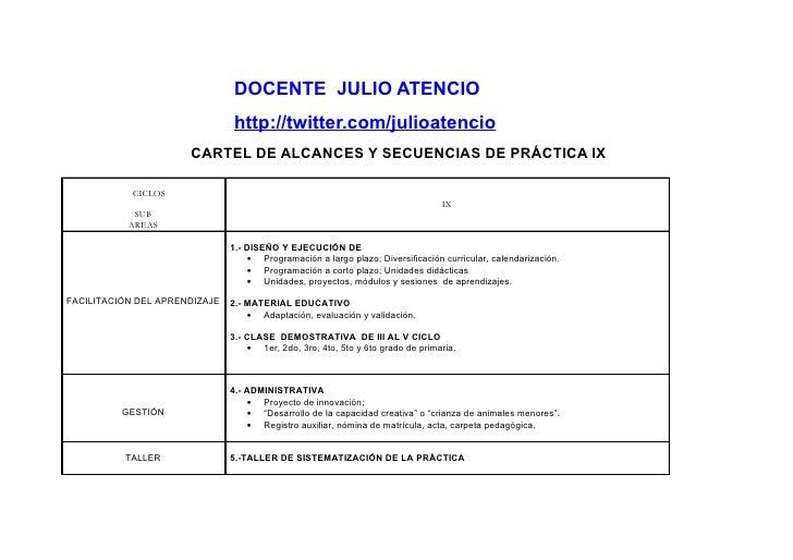 DOCENTE JULIO ATENCIO                                 http://twitter.com/julioatencio                       CARTEL DE ALCA...