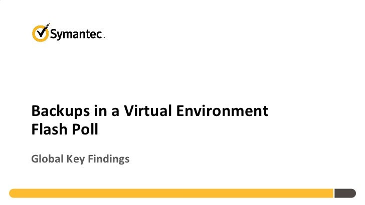 Symantec 2011 Backups in a Virtual Environment Flash Poll global results