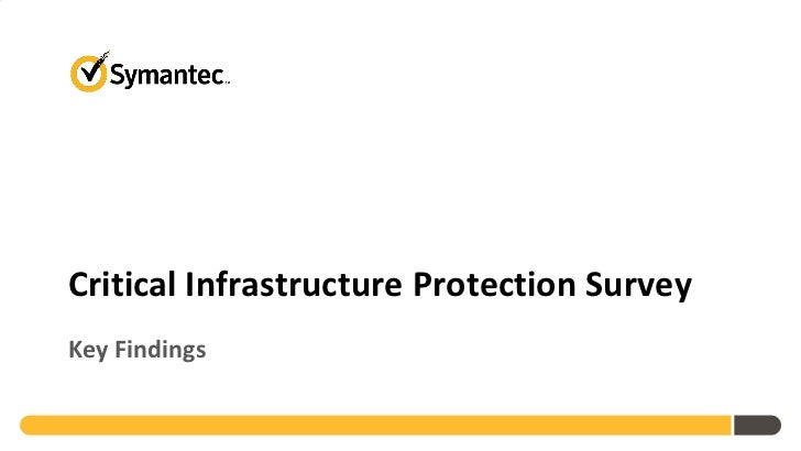 Symantec 2011 CIP Survey Global Results