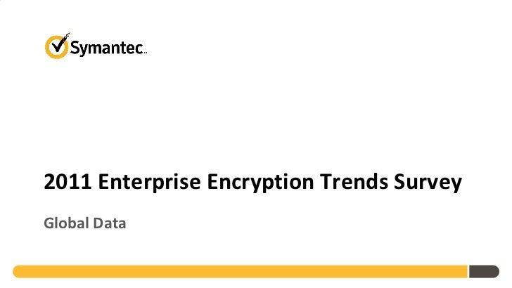 Symantec 2011 Encryption Flash Poll Global Results