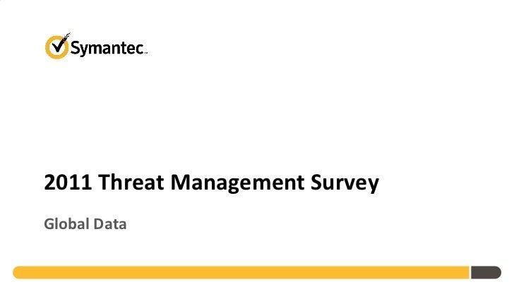 Symantec 2011 Threat Management Survey Global Results