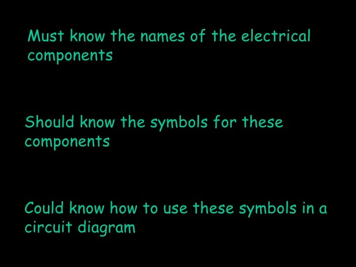 Must know the names of the electrical components Should know the symbols for these components Could know how to use these ...