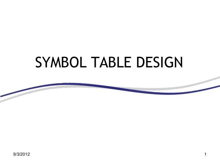 SYMBOL TABLE DESIGN9/3/2012                         1
