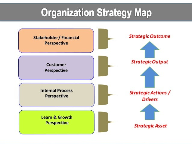 changes in business organization Chapter 7 organizational structure and change figure 71 the structures of organizations vary and influence the ease or challenge of organizational performance and change what elements of business would you suggest remain the same and what elements might need revising.