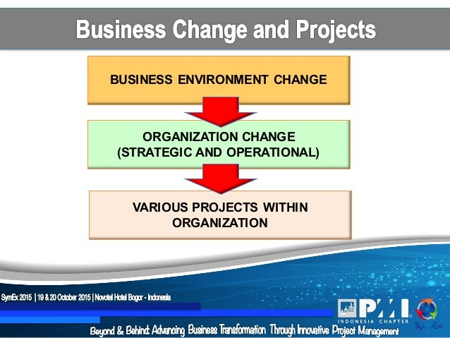 change management of business transformation initiatives Ensure success of large-scale initiatives with a structured change management approach for readying leaders and improving change agilty.