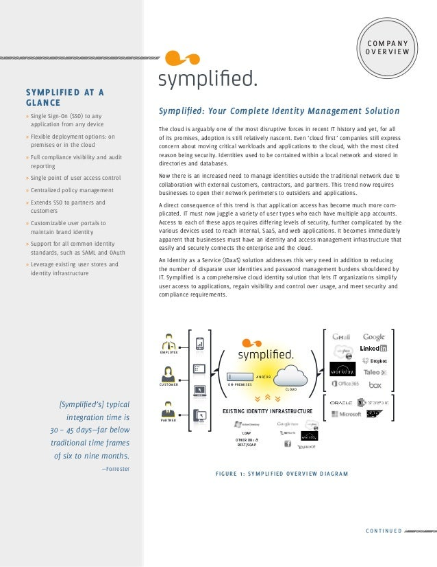 Symplified: Your Complete Identity Management SolutionThe cloud is arguably one of the most disruptive forces in recent IT...