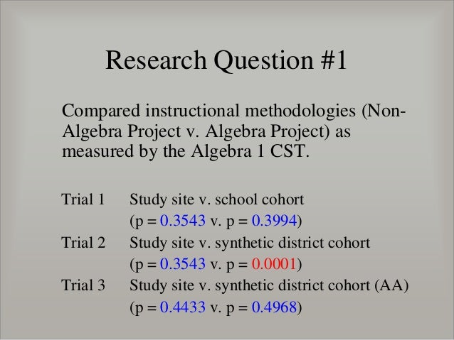 algebra projects Internet projects see also basic algebra and internet projects in the math forum's internet mathematics library algebra problem of the week - math forum.