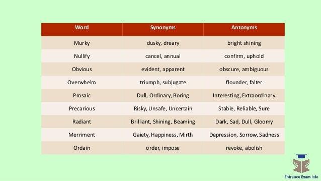 Badly synonym