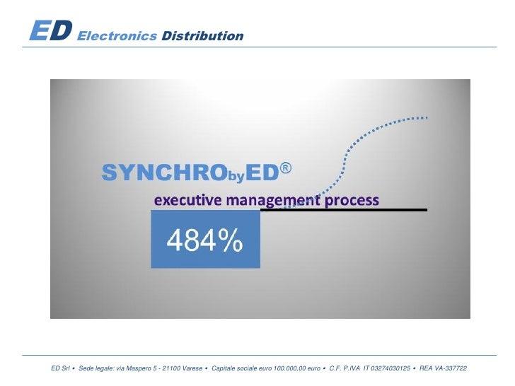 SynchroByED