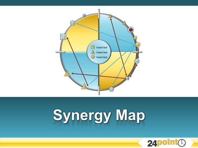 Synergy Map - PowerPoint Presentation
