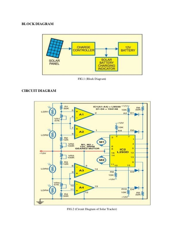 Synopsis Of Solar Tracker And Charging Monitor